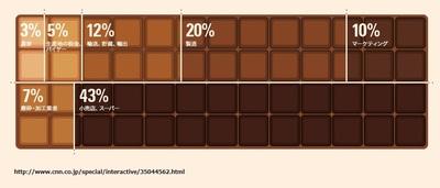 チョコレートクイズ答え.jpg